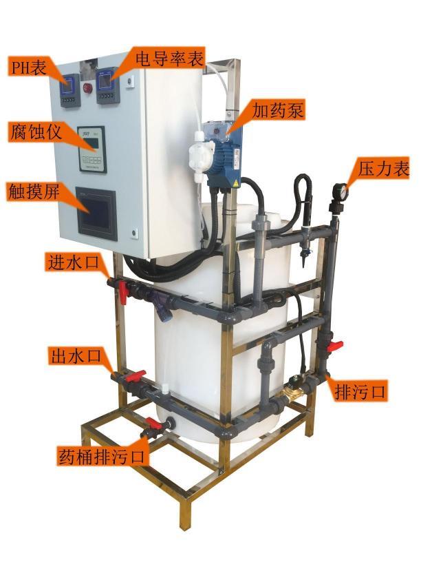 PLC循环水